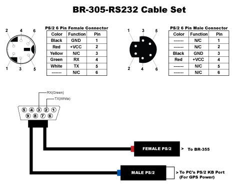BR355 RS232 new ack e 04 406mhz elt elect wiring diagram at mifinder.co